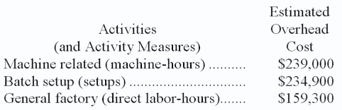 activity based costing questions and answers pdf